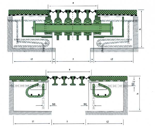 XF斜向支承式桥梁伸缩装置斜向支承方式断面结构示意图