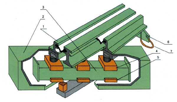 XF斜向支承式桥梁伸缩装置结构示意图