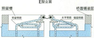 GQF-Z型桥梁bwin必赢亚洲